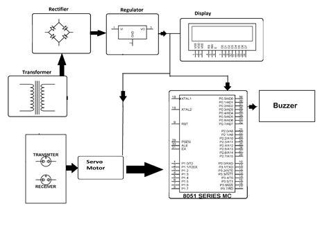 radar display wiring diagrams wiring diagram schemes