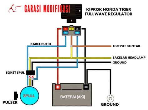 yamaha mio wiring diagram yamaha ignition diagram wiring