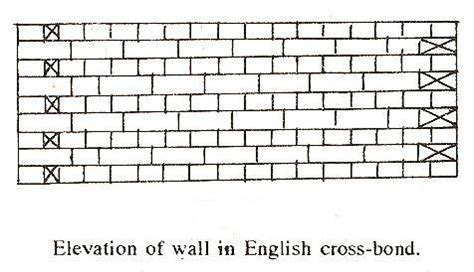What Is A Section 10 Bond by Types Of Brick Bonds The Construction Civil