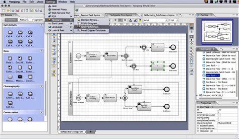 bpmn editor yaoqiang bpmn editor mac 5 3 12