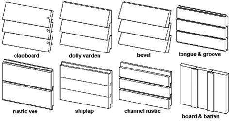 Types Of Shiplap Wood Siding Pattern Options Penciljazz Architecture Of
