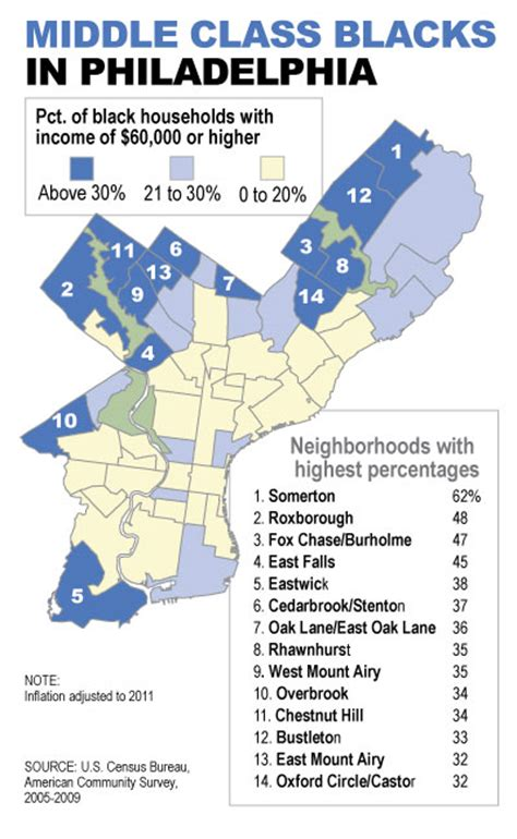 worst sections of philadelphia black exodus part one metropolis