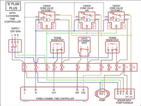 honeywell s plan wiring diagram central heating s plan wiring diagram fuse box and wiring diagram