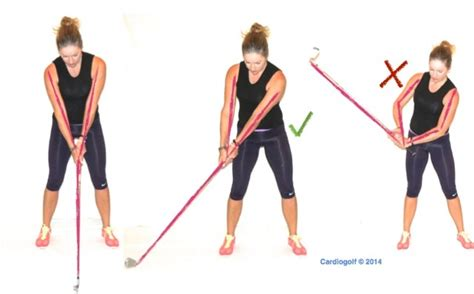 check your swing check your swing cardiogolf