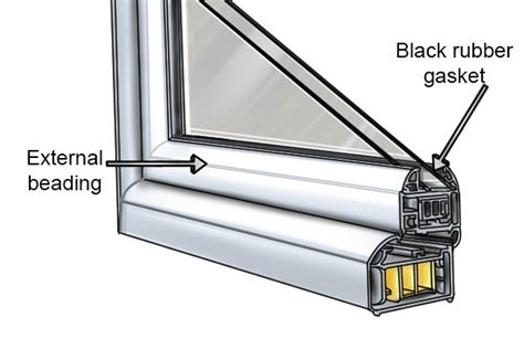 beading window frame how to remove upvc window beading with a lead knife