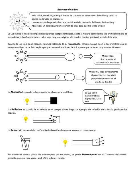 Resumen Y Sus Caracteristicas by Calam 233 O Resumen Caracter 237 Sticas De La Luz Y El Sonido
