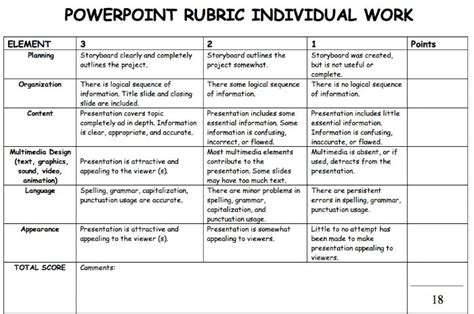 powerpoint rubric template the highest quality