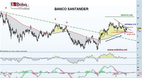la bolsa banco santander banco santander archivos en bolsa