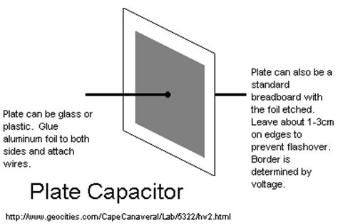 junction capacitor definition capacitor plate definition 28 images physics 2102 gabriela gonz 225 physics 2102 capacitors