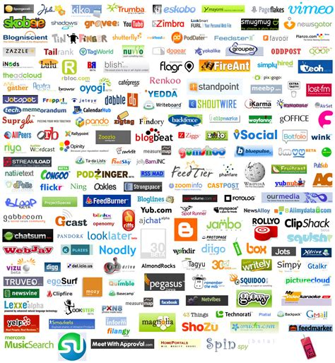 the best websites on the internet pooja social networking
