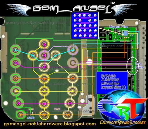 mobile software solution nokia c2 01 keypad ways new hello gsmplus