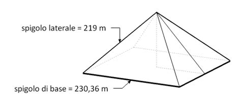 piramide cheope interno la breda in rete 3a la piramide di cheope