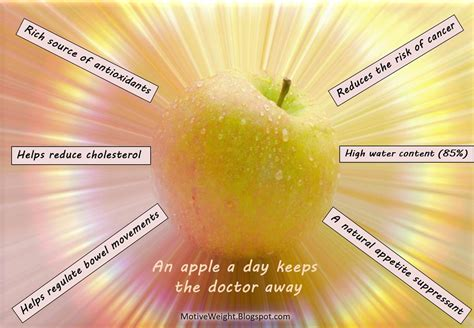 Lipgloss Each Day Keeps The Doctor Away by Motiveweight An Apple A Day Keeps The Doctor Away