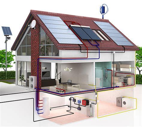 windkraft zuhause lohnt sich eine photovoltaikanlage mit speicher