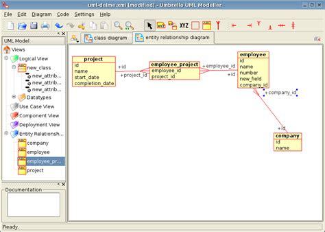 layout editor sourceforge umbrello project umbrello screenshots