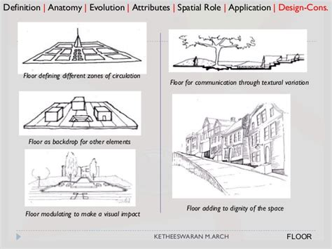 design guidelines for spatial modulation elements of space making