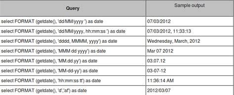 date format in javascript dd mon yyyy convert date format into dd mmm yyyy format in sql server