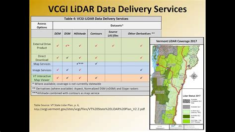 lidar tutorial arcgis 10 using vcgi s new lidar services in arcgis dem and