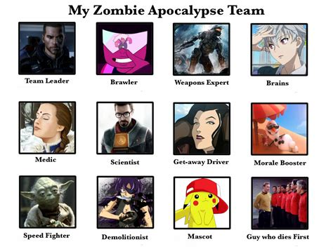 Zombie Apocalypse Team Meme - my zombie apocalypse team by lamentedguide on deviantart