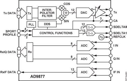 comcast house wiring diagram comcast wiring diagram site