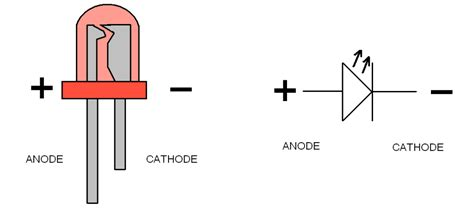 led anode and cathode identification led the glittering one electronics is