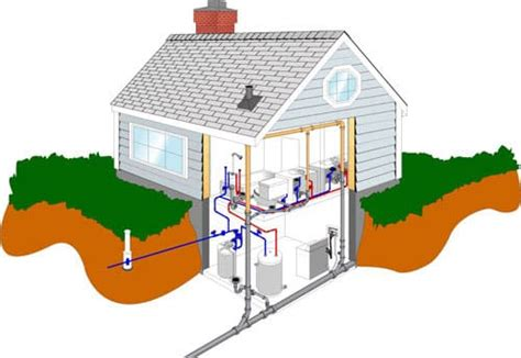 house plumbing house sewer system diagram house trap and vent elsavadorla