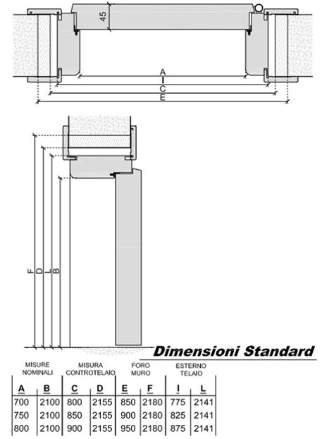 misure porte interne porte interne standard termosifoni in ghisa scheda tecnica