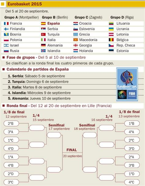 Calendario De La Nba 2015 Calendario Eurobasket 2015 Baloncesto As