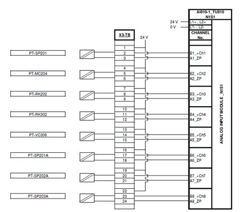 siemens plc wiring diagram harness siemens plc cable