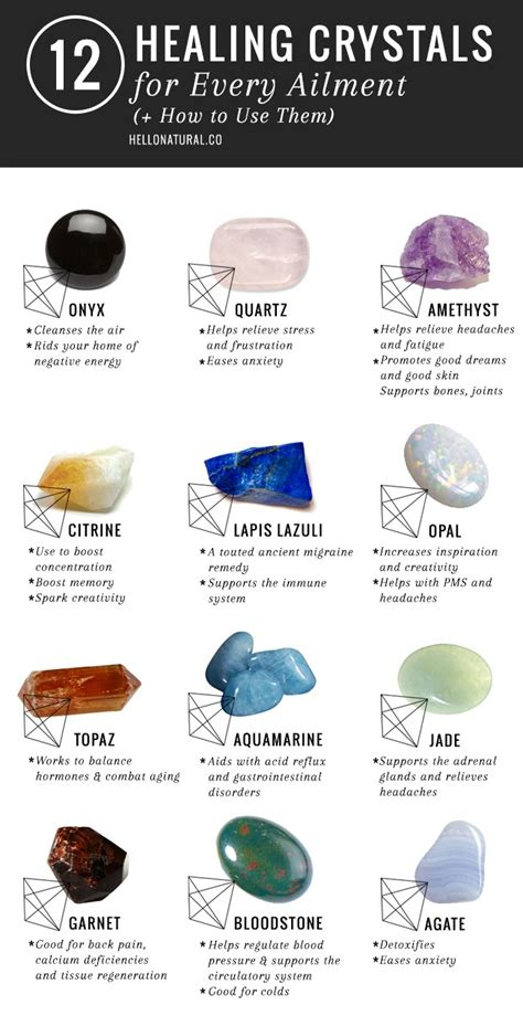 using gemstones to connect with your superpowers for adults books 12 healing crystals and their meanings uses