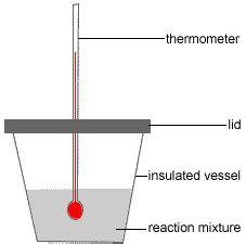 delta h hydration definition enthalpy of neutralisation chemistry tutorial