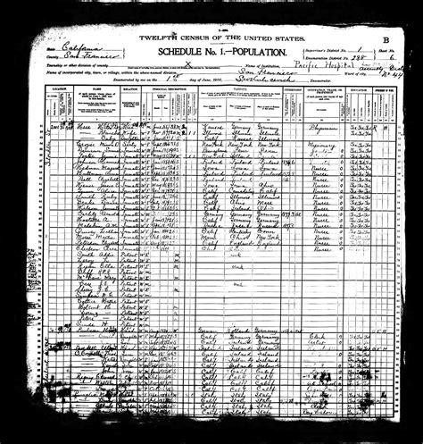 San Francisco Birth Records Garlitz Census Records