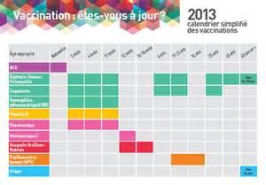 Calendrier Tableau Calendrier Vaccinal 2013 Antis 232 Ches De Consultation En