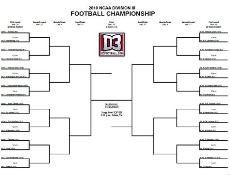 section 3 football playoffs bracket 2010 playoff bracket announced d3football
