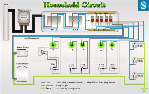 basic electrical parts components of house wiring