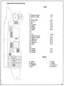 2003 Toyota Corolla Fuse Box Diagram 2003 Toyota Corolla Fuse Box Diagram