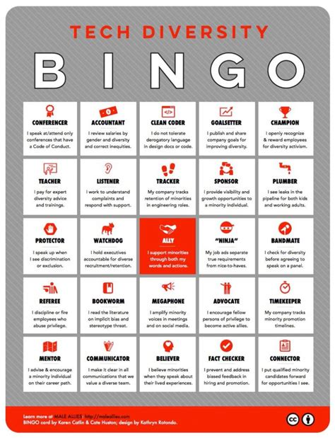 diversity bingo template allies the tech industry needs you