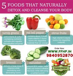 Benefits Of Fruit And Vegetable Detox by Facts About Cucumber Ffhp In Health And Nutrition