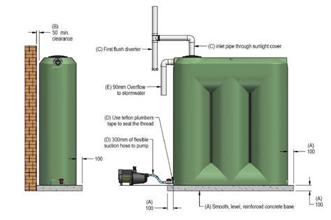 Rainwater Tank Desing And Installation Handbook Nov 08 | 2000 lt tankmasta slimline rain water tank asc water tanks
