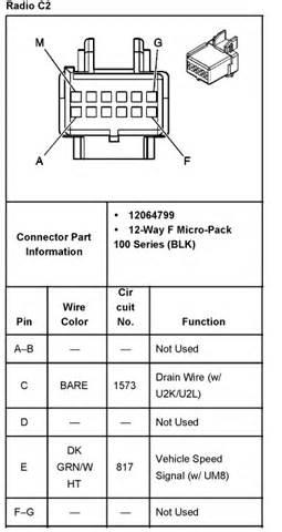 i need wiring diagram on a 2003 gmc yukon wires got