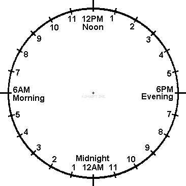 printable 24 hour clock charts and graphs