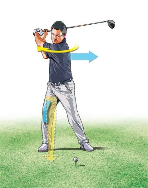 golf swing types 288 best images about golf tip on pinterest the club