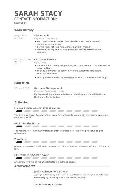 dietary job description resume dietary resume. sample