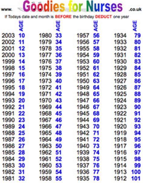calculator age year age calculation chart 2016 calendar template 2016