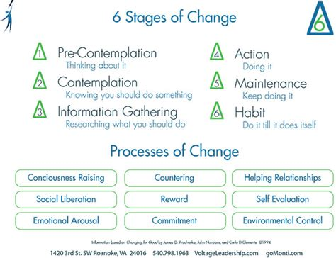 Stages Of Change Worksheet by All Worksheets 187 Stages Of Change In Recovery Worksheets