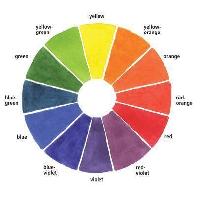 color pattern formation model 17 best images about color pattern on pinterest