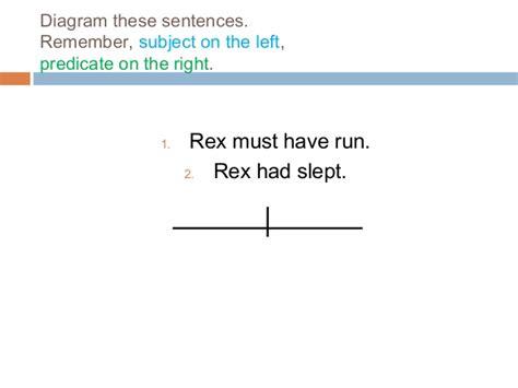 diagram sentences app diagramming sentences app 28 images diagram sentences