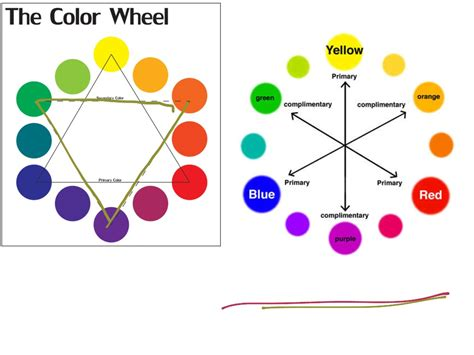 show me the color the color wheel history color showme