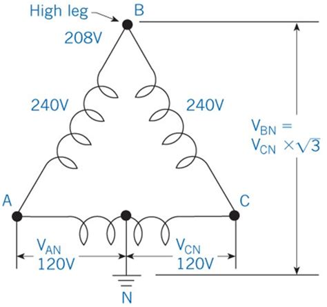 high leg 3 phase wire diagrams free wiring