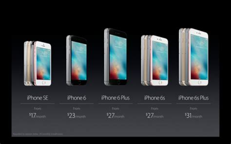 iphone lineup iphone buying guide should you buy an iphone se a 6s plus or wait for the next one macworld